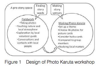 Japansk Storytelling